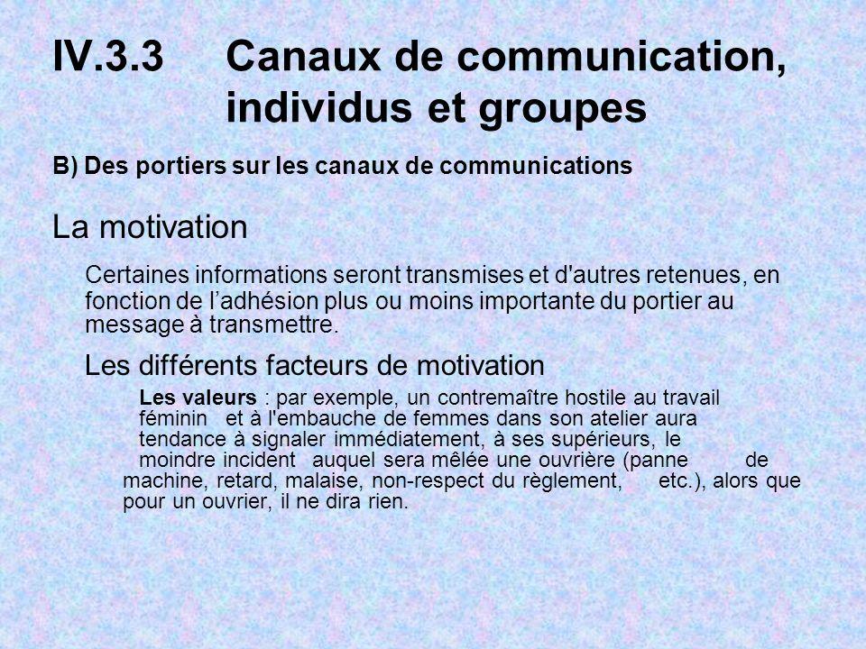 IV.3.3 Canaux de communication, individus et groupes B) Des portiers sur les canaux de communications La motivation Certaines informations seront transmises et d autres retenues, en fonction de ladhésion plus ou moins importante du portier au message à transmettre.