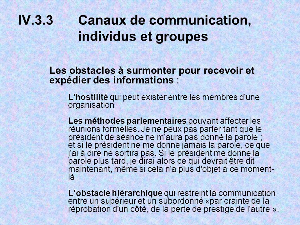 IV.3.3 Canaux de communication, individus et groupes Les obstacles à surmonter pour recevoir et expédier des informations : L hostilité qui peut exister entre les membres d une organisation Les méthodes parlementaires pouvant affecter les réunions formelles.