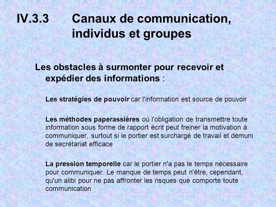 IV.3.3 Canaux de communication, individus et groupes Les obstacles à surmonter pour recevoir et expédier des informations : Les stratégies de pouvoir