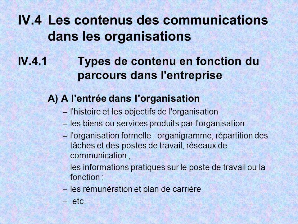 IV.4.1Types de contenu en fonction du parcours dans l'entreprise A) A l'entrée dans l'organisation –l'histoire et les objectifs de l'organisation –les