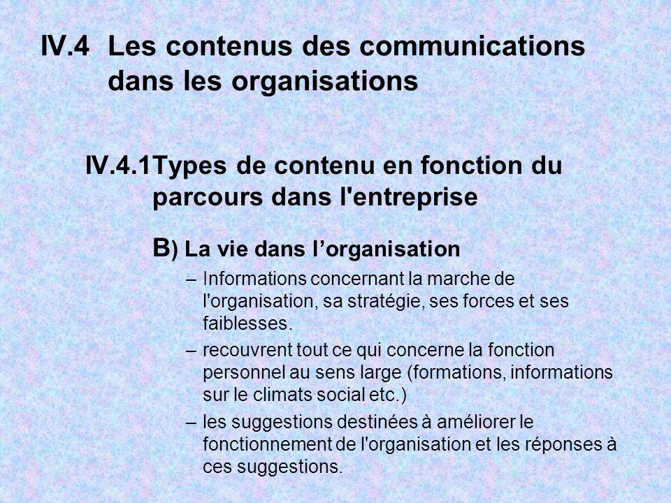 IV.4Les contenus des communications dans les organisations IV.4.1Types de contenu en fonction du parcours dans l entreprise B ) La vie dans lorganisation –Informations concernant la marche de l organisation, sa stratégie, ses forces et ses faiblesses.