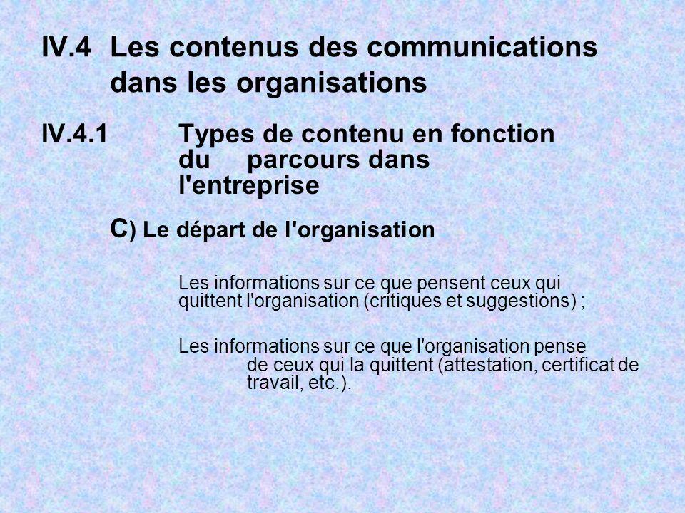 IV.4Les contenus des communications dans les organisations IV.4.1Types de contenu en fonction du parcours dans l entreprise C ) Le départ de l organisation Les informations sur ce que pensent ceux qui quittent l organisation (critiques et suggestions) ; Les informations sur ce que l organisation pense de ceux qui la quittent (attestation, certificat de travail, etc.).