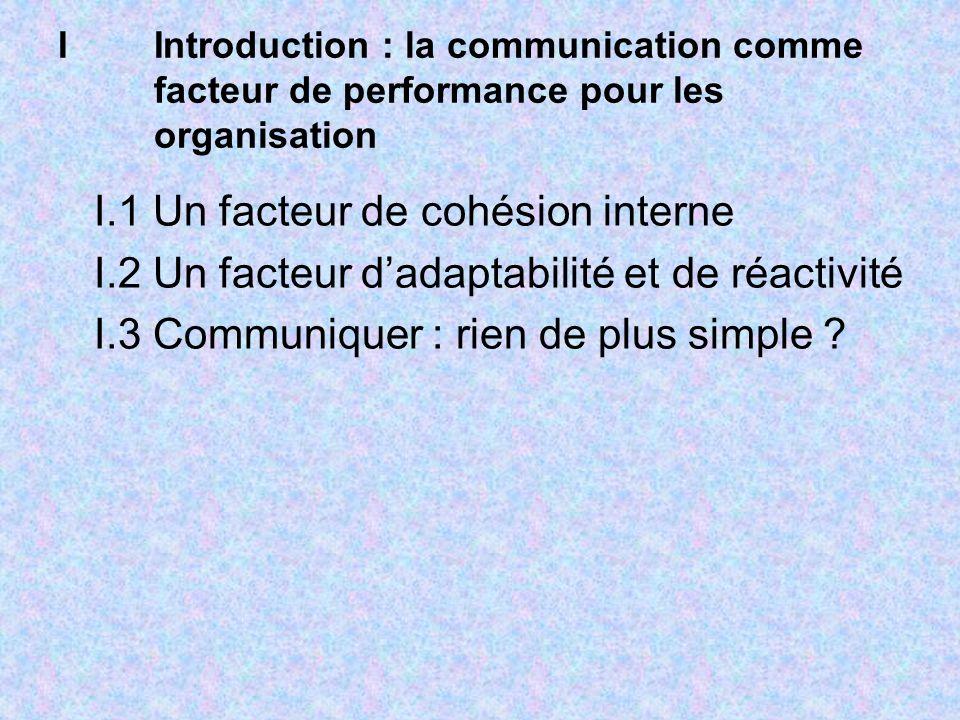 IIntroduction : la communication comme facteur de performance pour les organisation I.1 Un facteur de cohésion interne I.2 Un facteur dadaptabilité et de réactivité I.3 Communiquer : rien de plus simple ?
