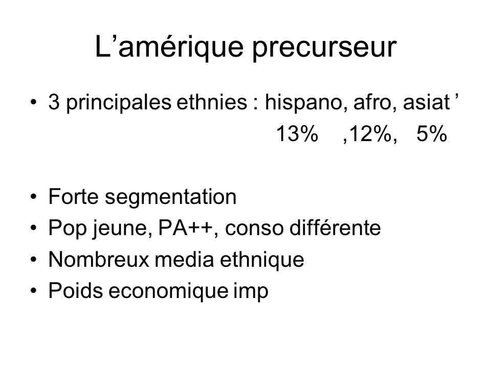 Lamérique precurseur 3 principales ethnies : hispano, afro, asiat 13%,12%, 5% Forte segmentation Pop jeune, PA++, conso différente Nombreux media ethnique Poids economique imp