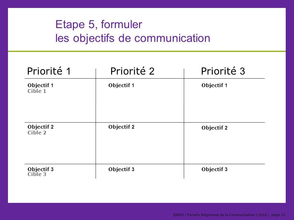 ©BMS | Forums Régionaux de la Communication | 2010 | page 10 Etape 5, formuler les objectifs de communication Priorité 1 Priorité 3 Priorité 2 Objecti