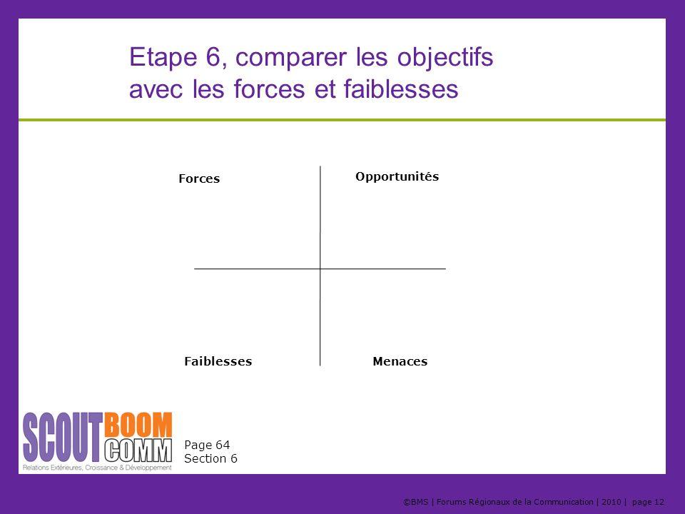 ©BMS | Forums Régionaux de la Communication | 2010 | page 12 Etape 6, comparer les objectifs avec les forces et faiblesses Forces FaiblessesMenaces Op