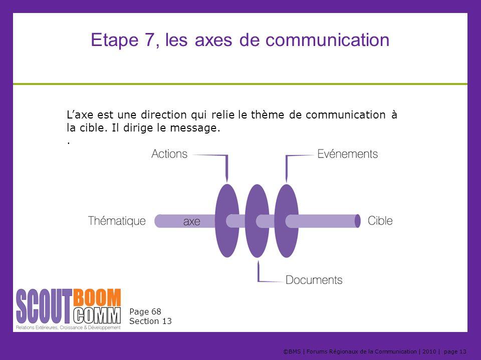©BMS   Forums Régionaux de la Communication   2010   page 13 Etape 7, les axes de communication Laxe est une direction qui relie le thème de communica
