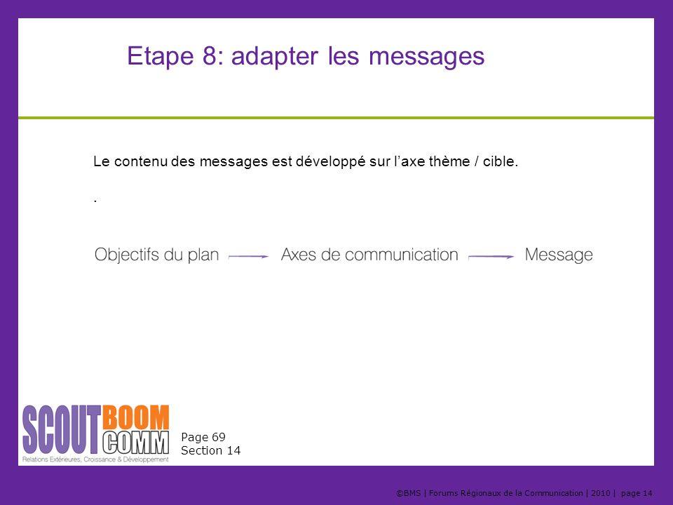 ©BMS   Forums Régionaux de la Communication   2010   page 14 Etape 8: adapter les messages Le contenu des messages est développé sur laxe thème / cibl