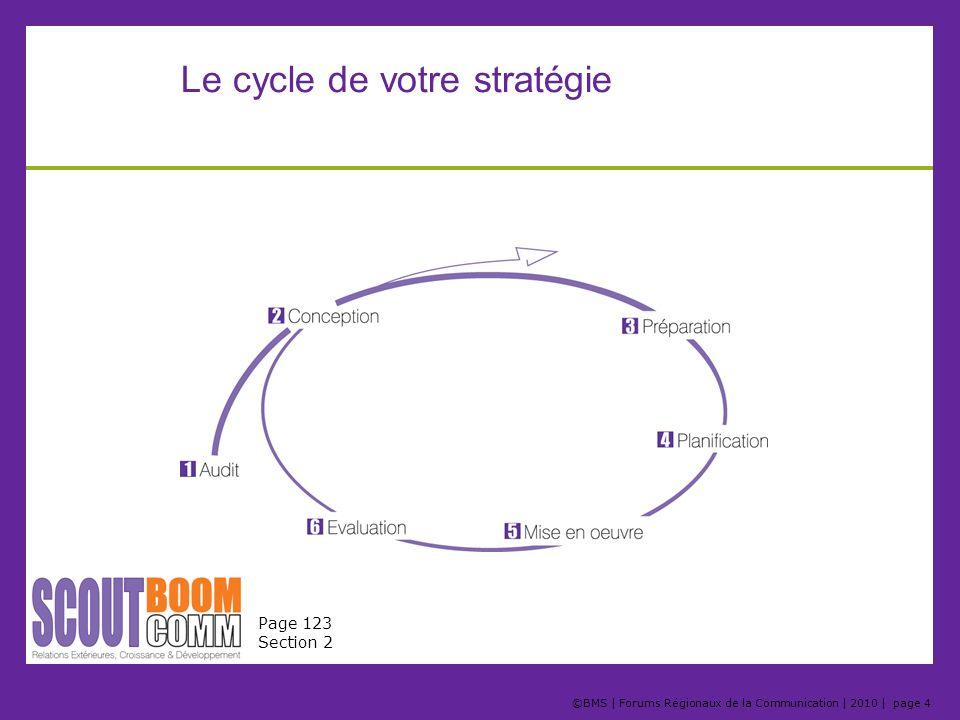 ©BMS   Forums Régionaux de la Communication   2010   page 4 Le cycle de votre stratégie Page 123 Section 2
