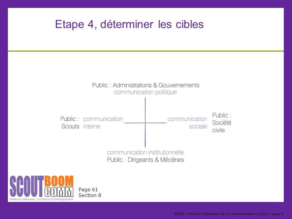 ©BMS | Forums Régionaux de la Communication | 2010 | page 8 Etape 4, déterminer les cibles Page 61 Section 8