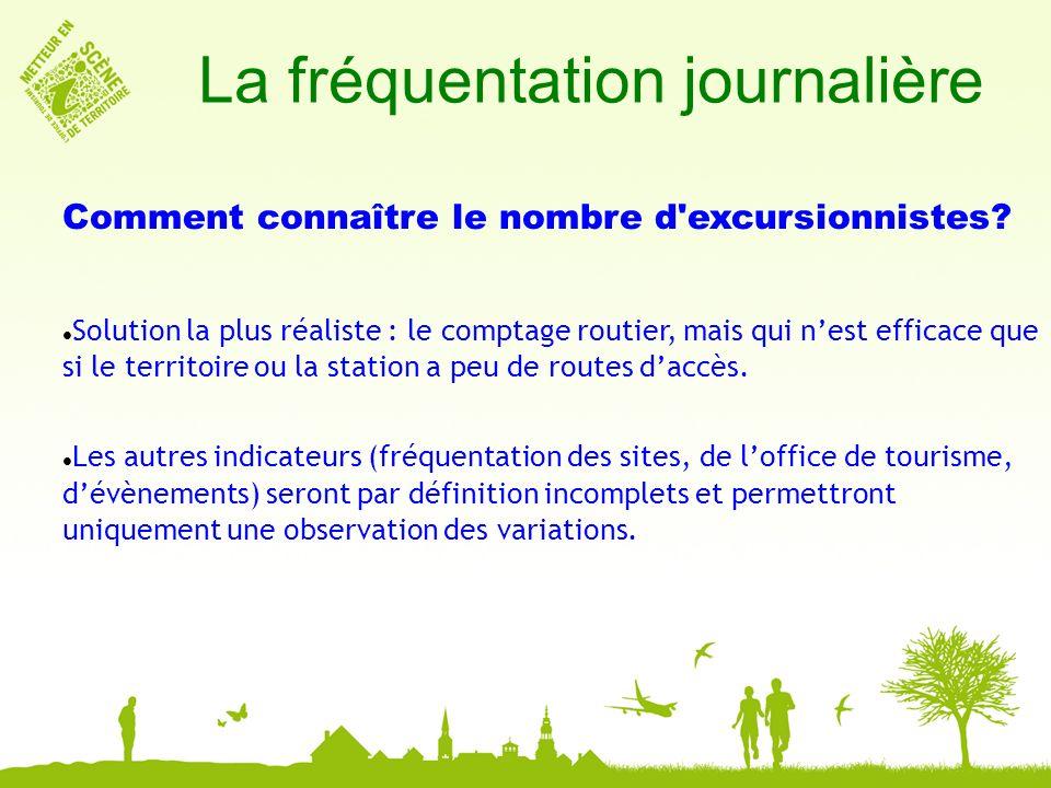 La fréquentation journalière Comment connaître le nombre d excursionnistes.