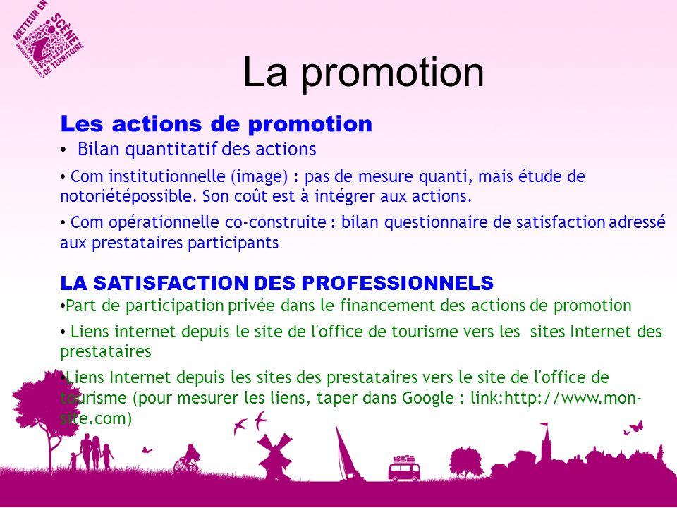 La promotion Les actions de promotion Bilan quantitatif des actions Com institutionnelle (image) : pas de mesure quanti, mais étude de notoriétépossible.