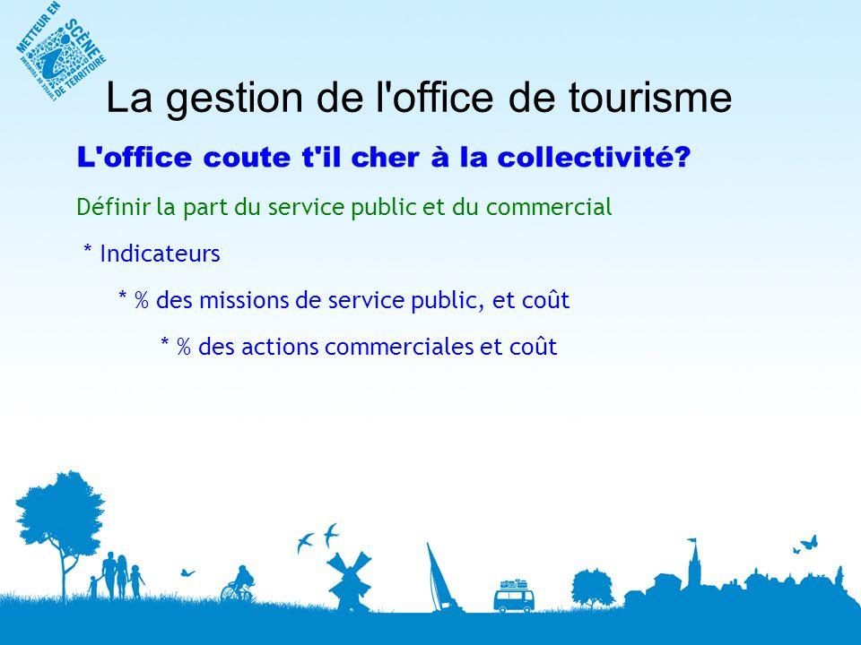 La gestion de l office de tourisme L office coute t il cher à la collectivité.