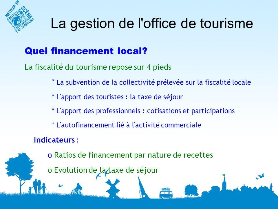 La gestion de l'office de tourisme Quel financement local? La fiscalité du tourisme repose sur 4 pieds * La subvention de la collectivité prélevée sur