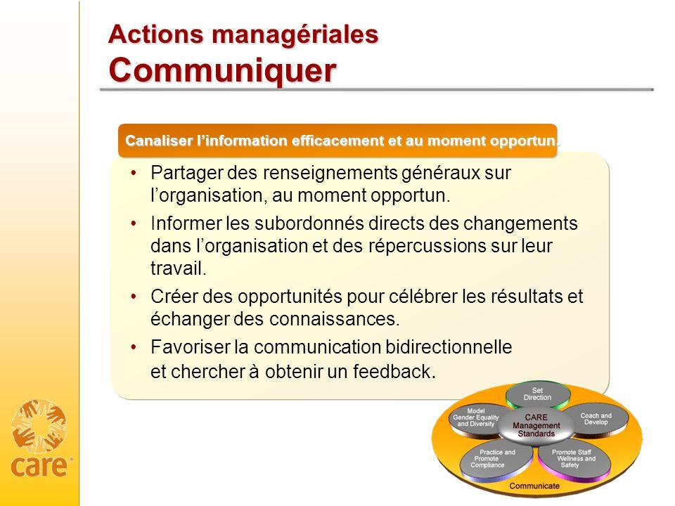 Actions managériales Communiquer Canaliser linformation efficacement et au moment opportun. Partager des renseignements généraux sur lorganisation, au