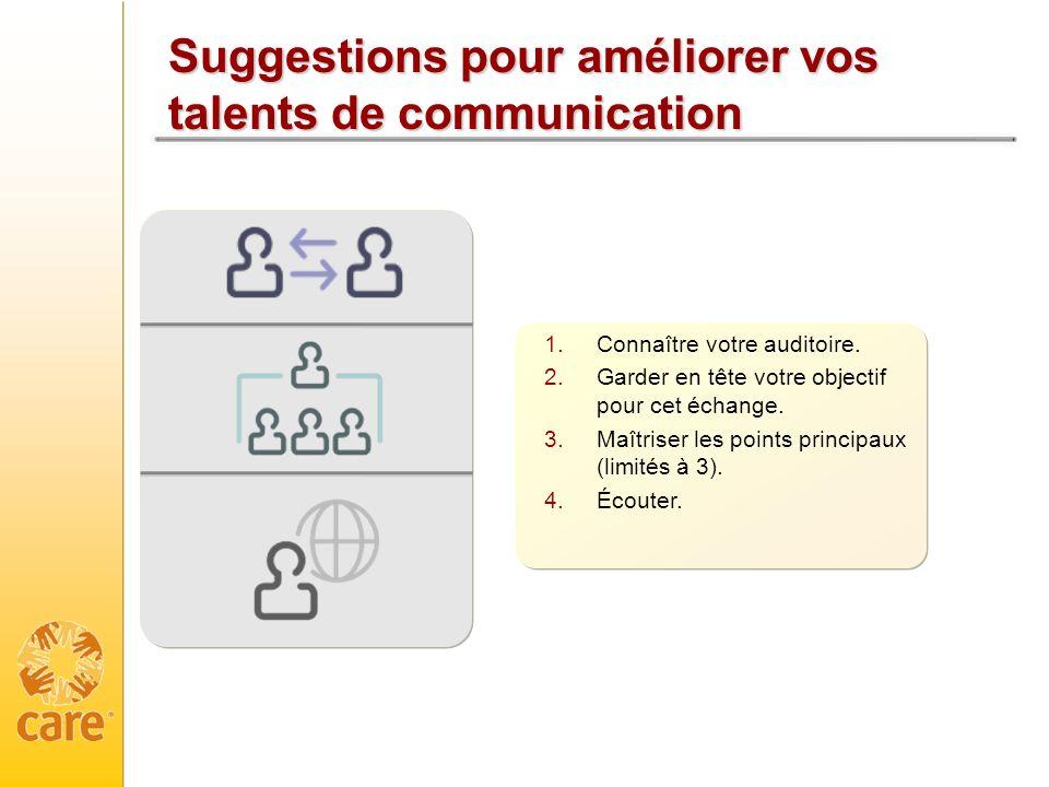 Suggestions pour améliorer vos talents de communication 1.Connaître votre auditoire. 2.Garder en tête votre objectif pour cet échange. 3.Maîtriser les