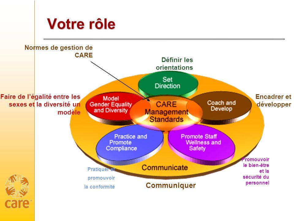 Programme Examiner les attentes en matière de communication à légard des responsables.