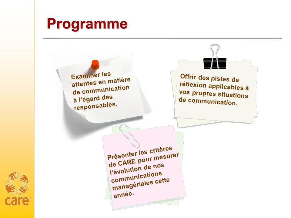 Programme Examiner les attentes en matière de communication à légard des responsables. Présenter les critères de CARE pour mesurer lévolution de nos c