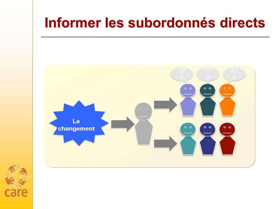 Informer les subordonnés directs Le changement ?? ?