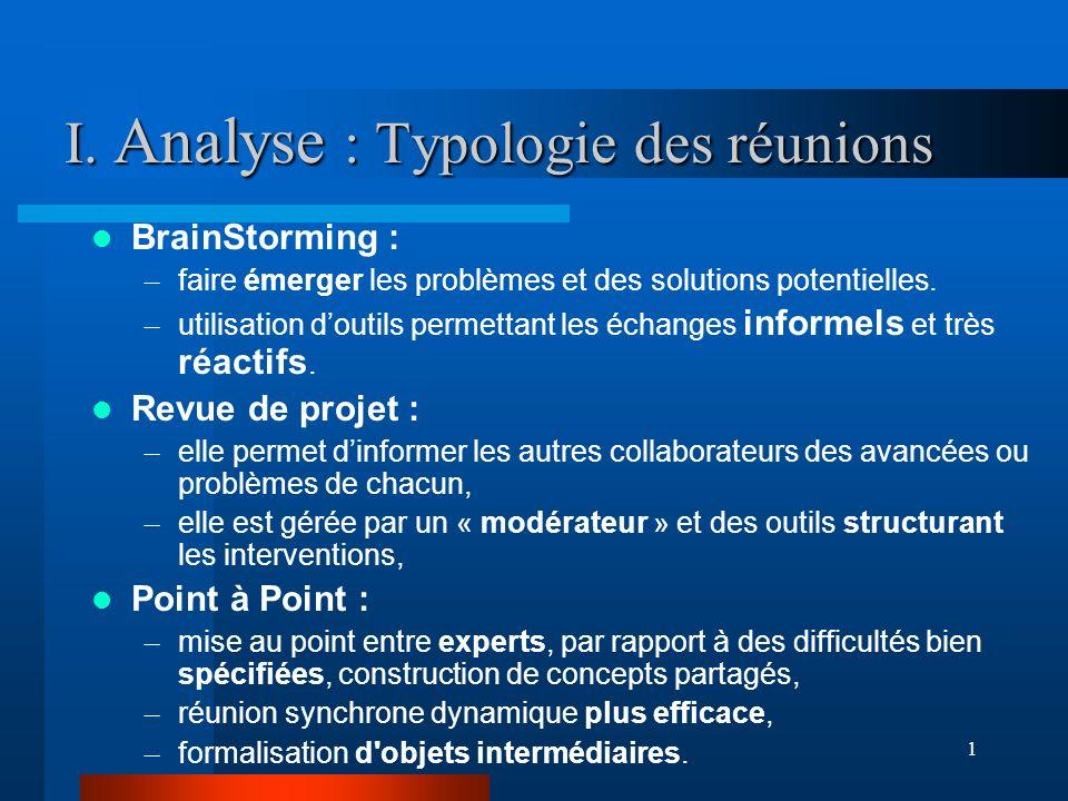 1 I. Analyse : Typologie des réunions BrainStorming : – faire émerger les problèmes et des solutions potentielles. – utilisation doutils permettant le