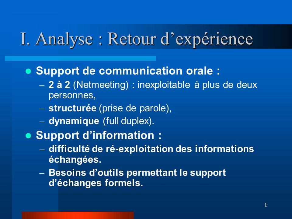 1 I. Analyse : Retour dexpérience Support de communication orale : – 2 à 2 (Netmeeting) : inexploitable à plus de deux personnes, – structurée (prise