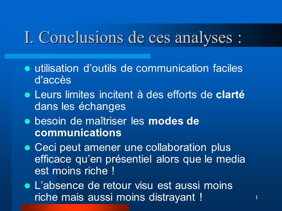 1 I. Conclusions de ces analyses : utilisation doutils de communication faciles d'accès Leurs limites incitent à des efforts de clarté dans les échang