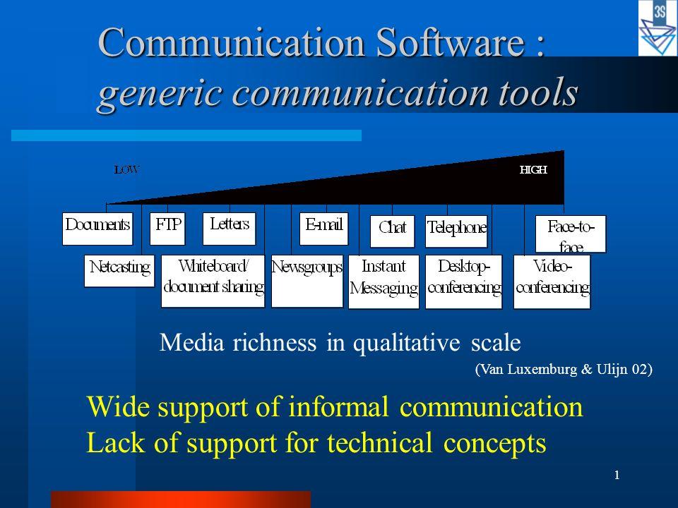 1 Communication Software : generic communication tools Media richness in qualitative scale (Van Luxemburg & Ulijn 02) Wide support of informal communi