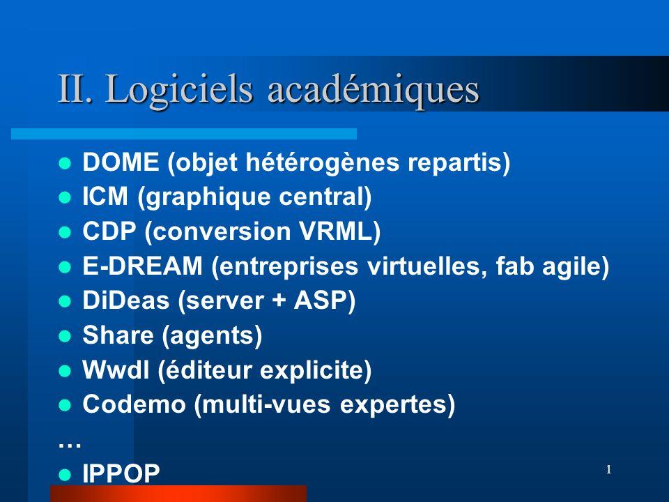 1 II. Logiciels académiques DOME (objet hétérogènes repartis) ICM (graphique central) CDP (conversion VRML) E-DREAM (entreprises virtuelles, fab agile