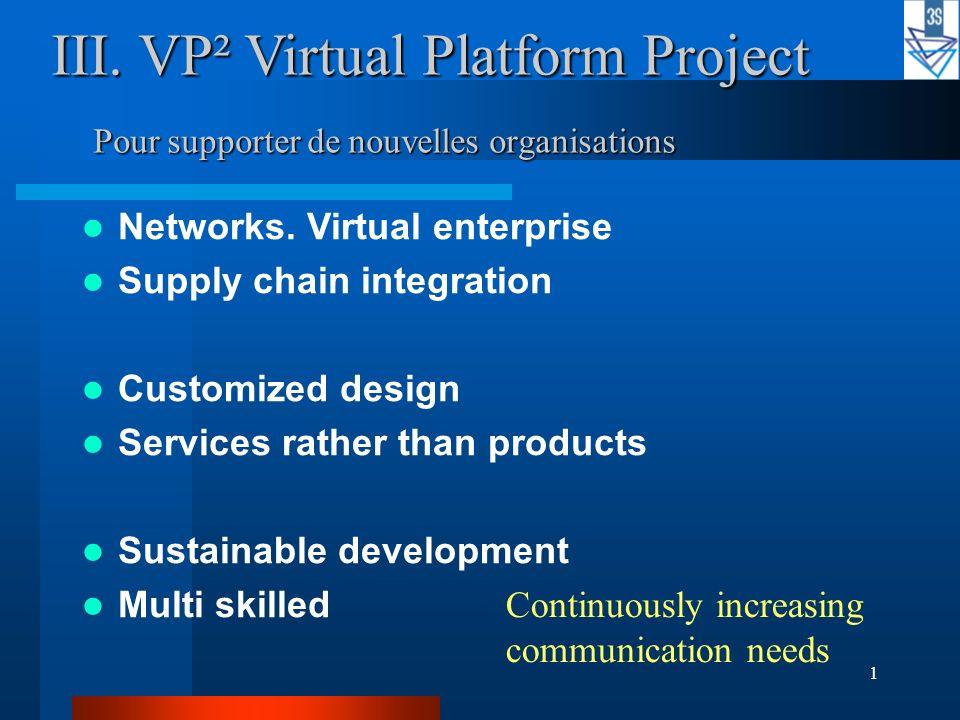 1 Pour supporter de nouvelles organisations Networks.