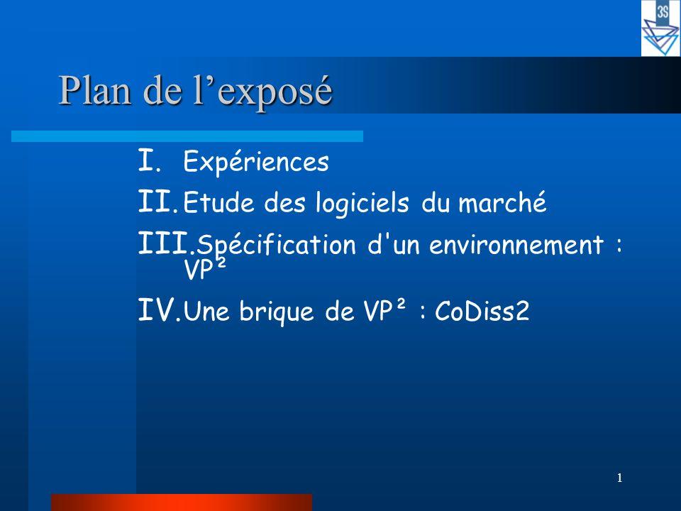 1 Plan de lexposé I. Expériences II. Etude des logiciels du marché III. Spécification d'un environnement : VP² IV. Une brique de VP² : CoDiss2