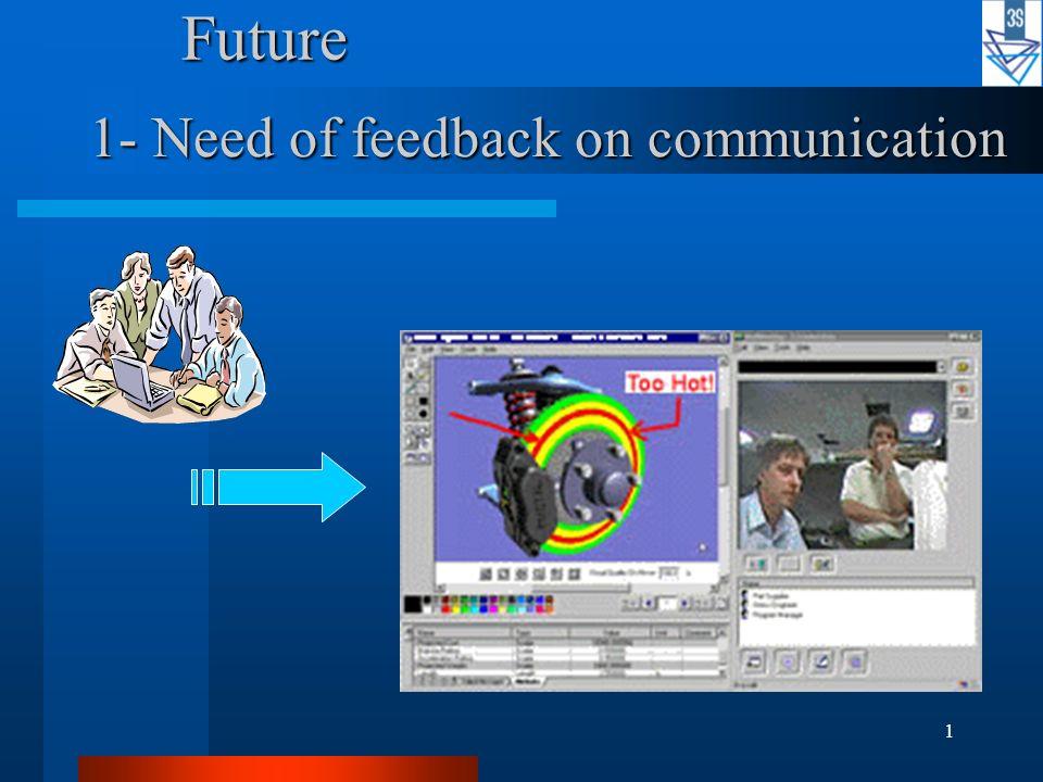 1 1- Need of feedback on communication Future Future