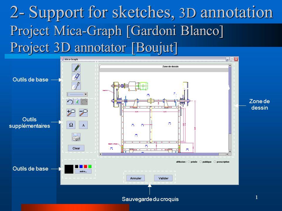 1 Outils supplémentaires Outils de base Sauvegarde du croquis Zone de dessin 2- Support for sketches, 3D annotation Project Mica-Graph [Gardoni Blanco