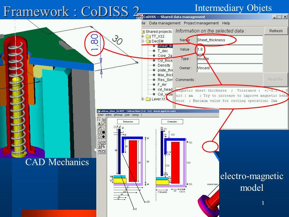 1 Intermediary Objets Framework : CoDISS 2 CAD Mechanics electro-magnetic model