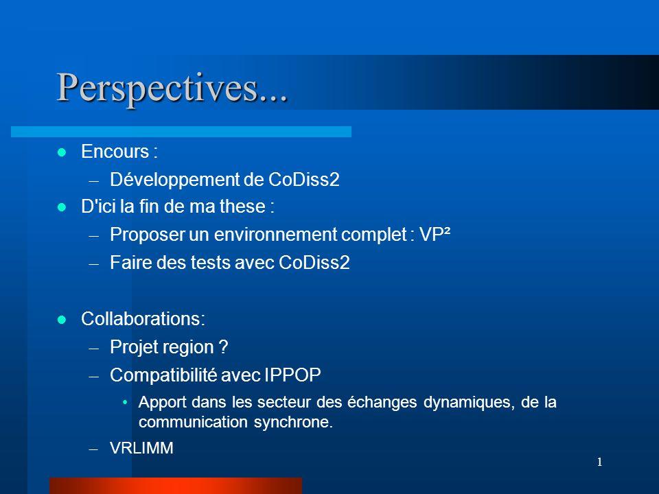 1 Perspectives... Encours : – Développement de CoDiss2 D'ici la fin de ma these : – Proposer un environnement complet : VP² – Faire des tests avec CoD