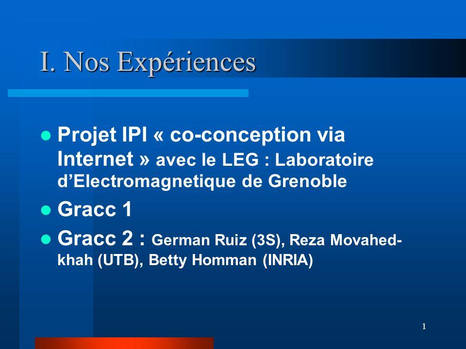 1 I. Nos Expériences Projet IPI « co-conception via Internet » avec le LEG : Laboratoire dElectromagnetique de Grenoble Gracc 1 Gracc 2 : German Ruiz