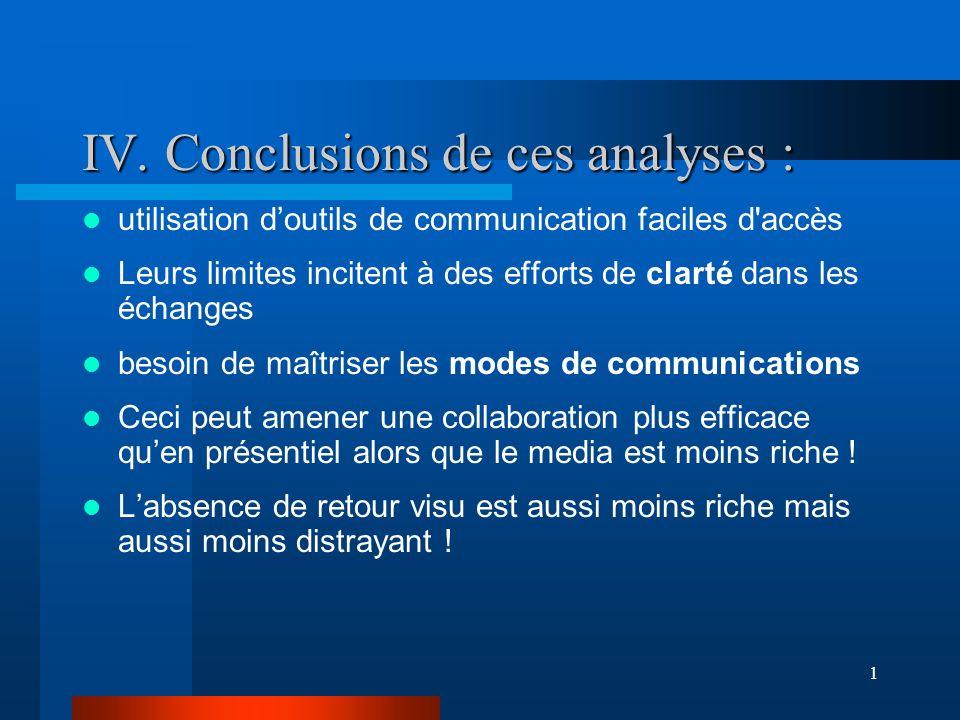 1 IV. Conclusions de ces analyses : utilisation doutils de communication faciles d'accès Leurs limites incitent à des efforts de clarté dans les échan