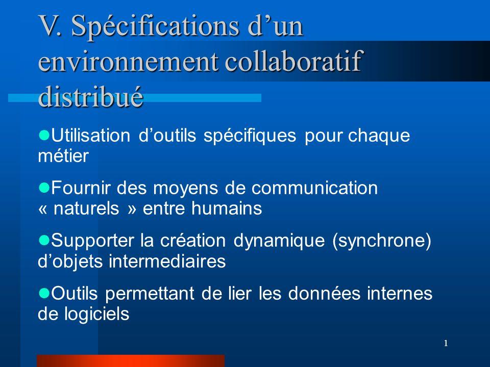 1 V. Spécifications dun environnement collaboratif distribué Utilisation doutils spécifiques pour chaque métier Fournir des moyens de communication «