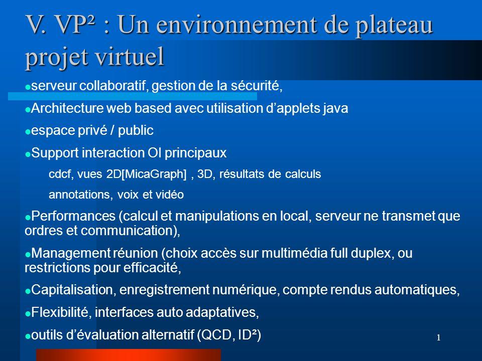 1 V. VP² : Un environnement de plateau projet virtuel serveur collaboratif, gestion de la sécurité, Architecture web based avec utilisation dapplets j