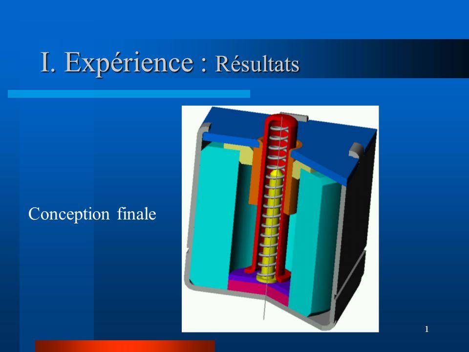 1 I. Expérience : Résultats Conception finale