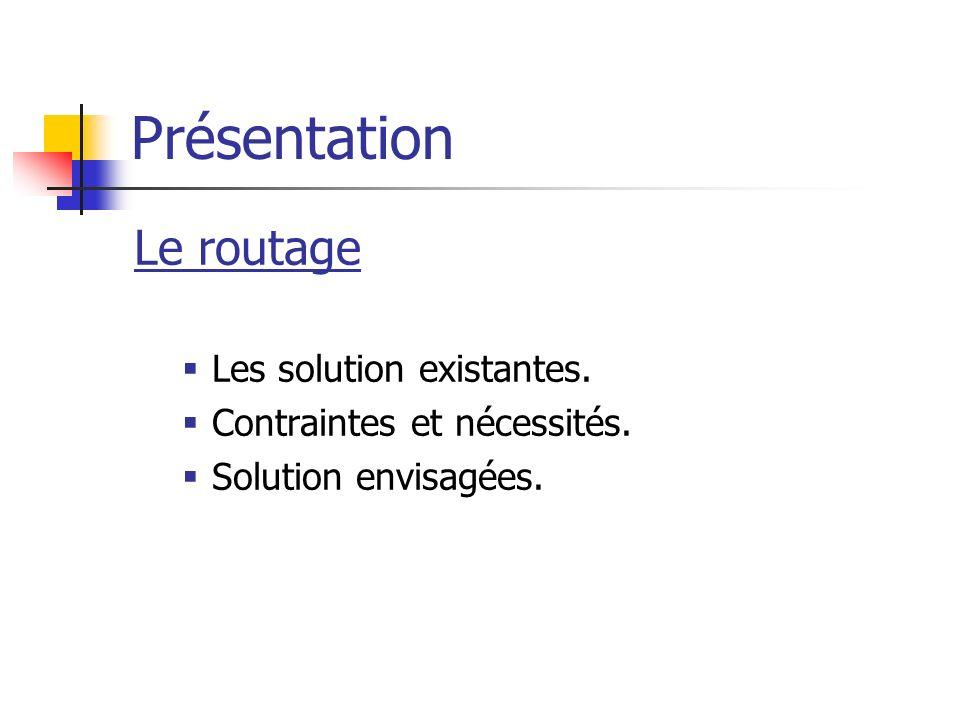 Présentation Le routage Les solution existantes. Contraintes et nécessités. Solution envisagées.