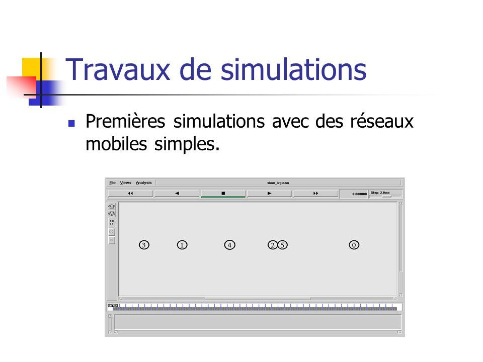 Travaux de simulations Premières simulations avec des réseaux mobiles simples.