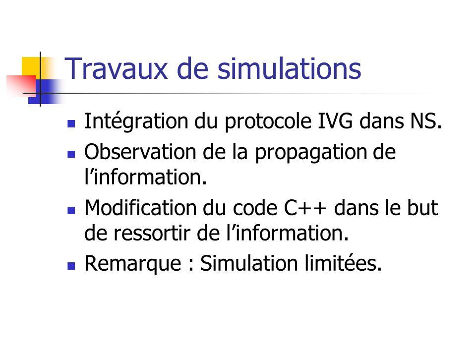 Travaux de simulations Intégration du protocole IVG dans NS.