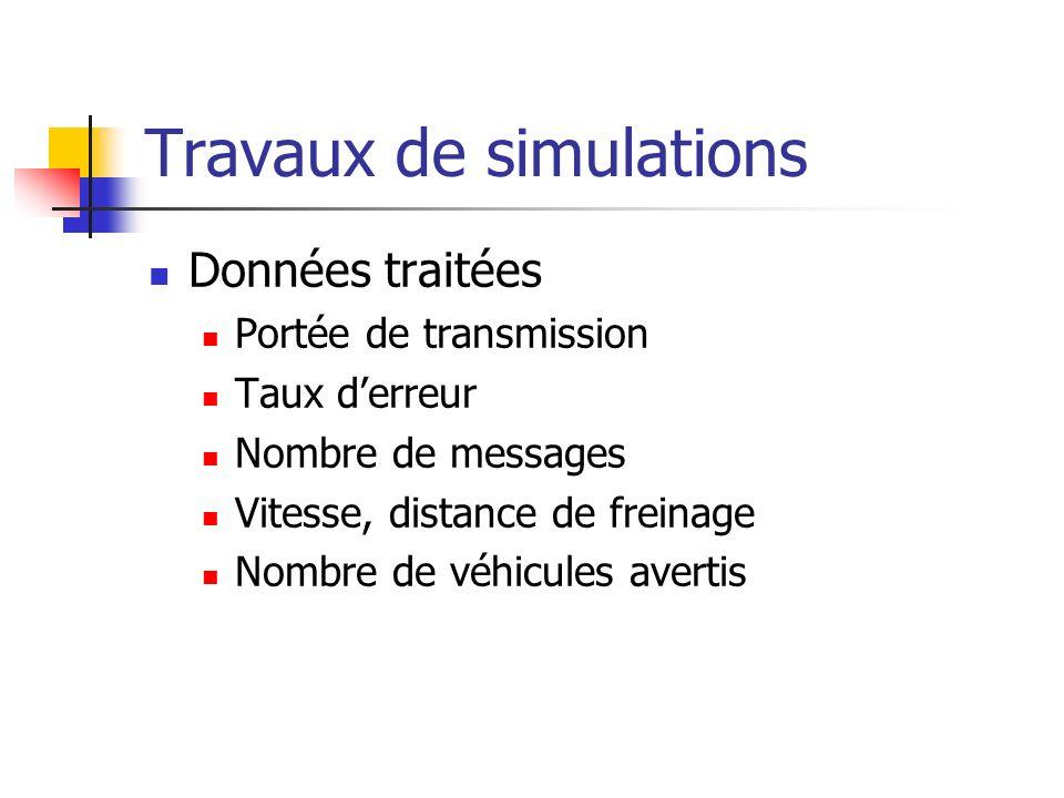 Données traitées Portée de transmission Taux derreur Nombre de messages Vitesse, distance de freinage Nombre de véhicules avertis