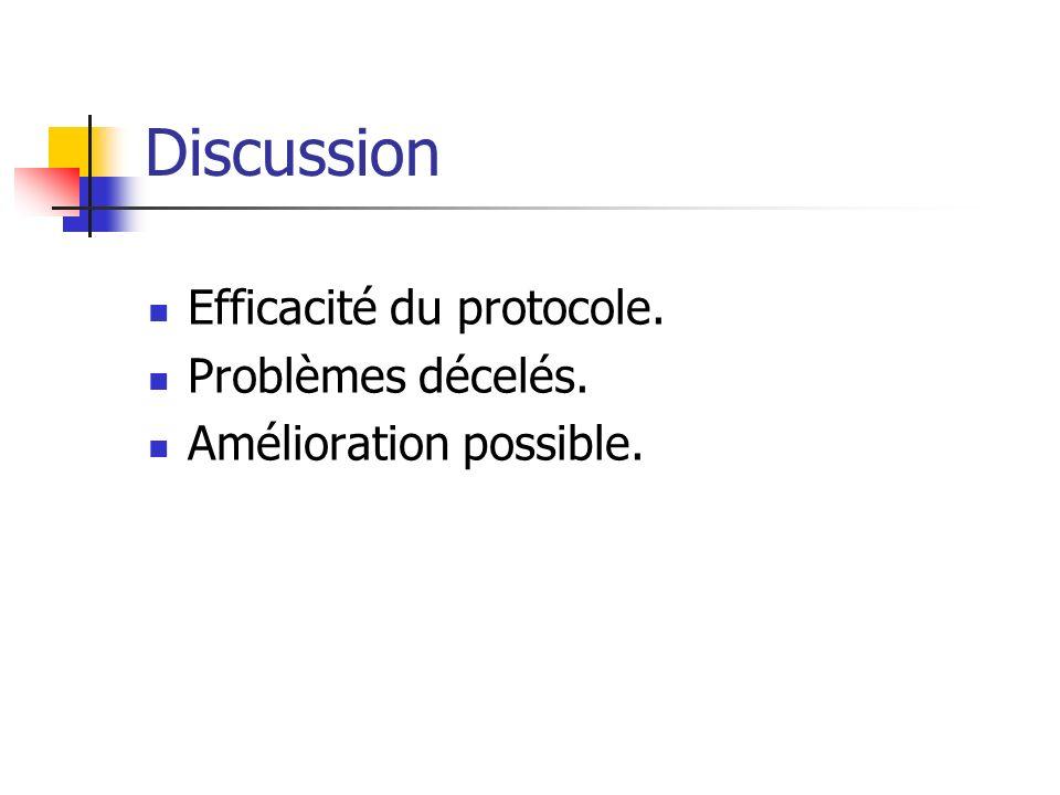 Discussion Efficacité du protocole. Problèmes décelés. Amélioration possible.
