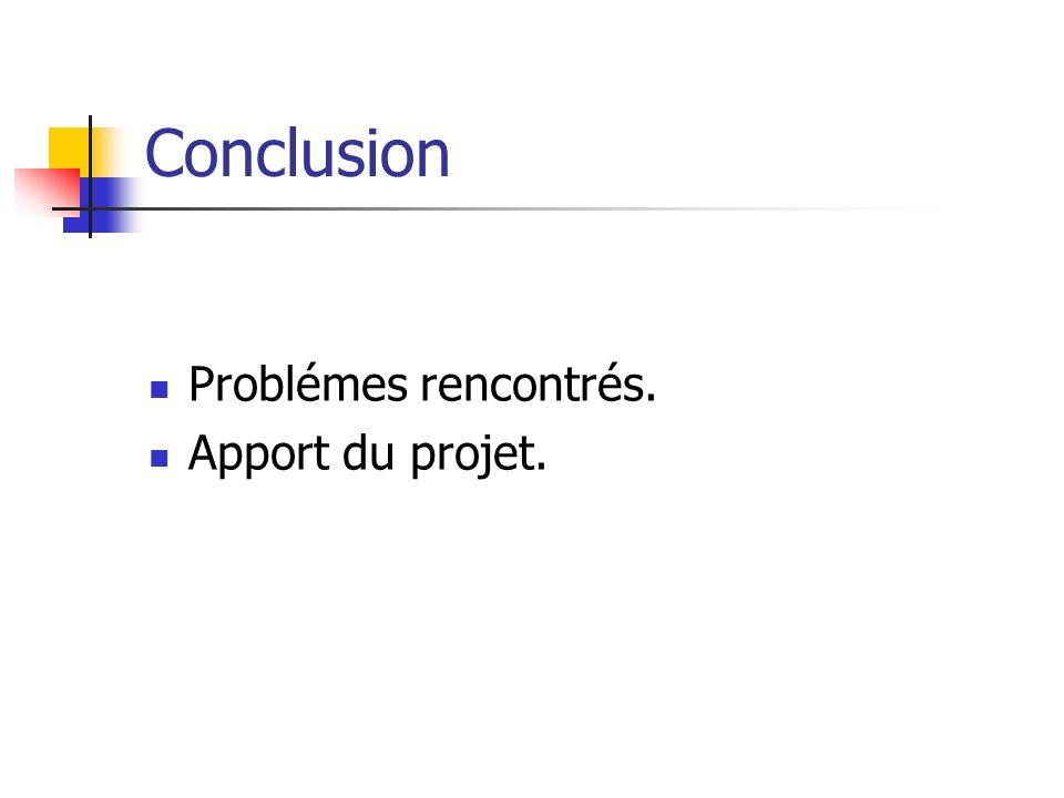 Conclusion Problémes rencontrés. Apport du projet.