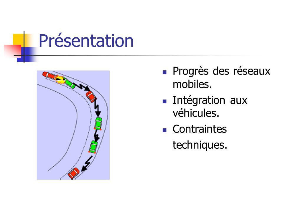 Présentation Progrès des réseaux mobiles. Intégration aux véhicules. Contraintes techniques.