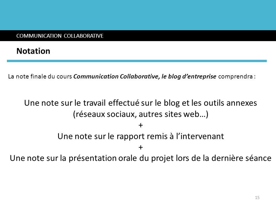 La note finale du cours Communication Collaborative, le blog dentreprise comprendra : Une note sur le travail effectué sur le blog et les outils annex