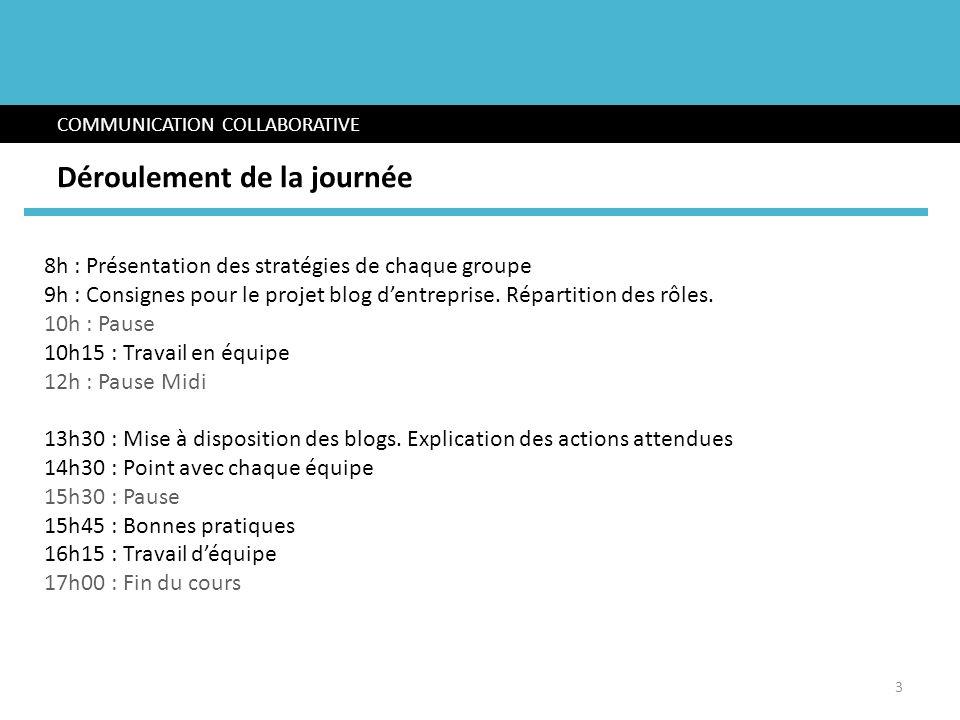 8h : Présentation des stratégies de chaque groupe 9h : Consignes pour le projet blog dentreprise. Répartition des rôles. 10h : Pause 10h15 : Travail e