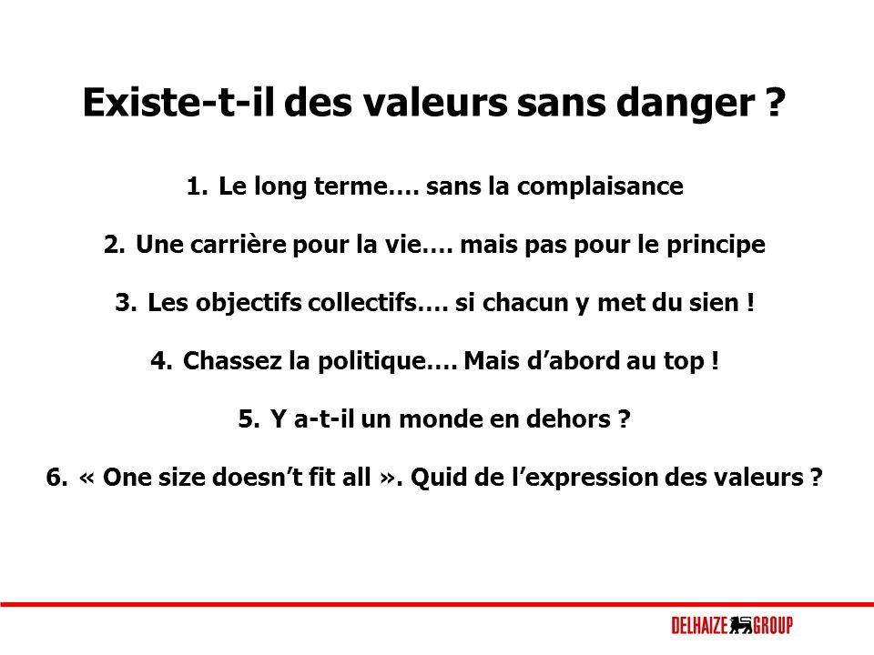 Existe-t-il des valeurs sans danger . 1.Le long terme….