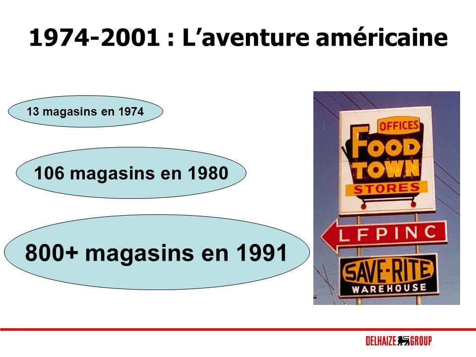 800+ magasins en 1991 106 magasins en 1980 13 magasins en 1974 1974-2001 : Laventure américaine